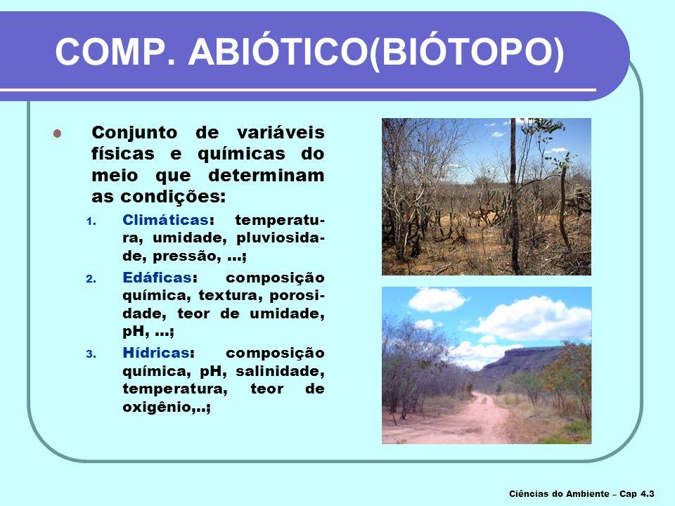 COMPONENTES ? Componente ABIÓTICO: condições climáticas, edáficas e hídricas. Componente BIÓTICO: seres vivos (predadores, parasitas, comensais, compe