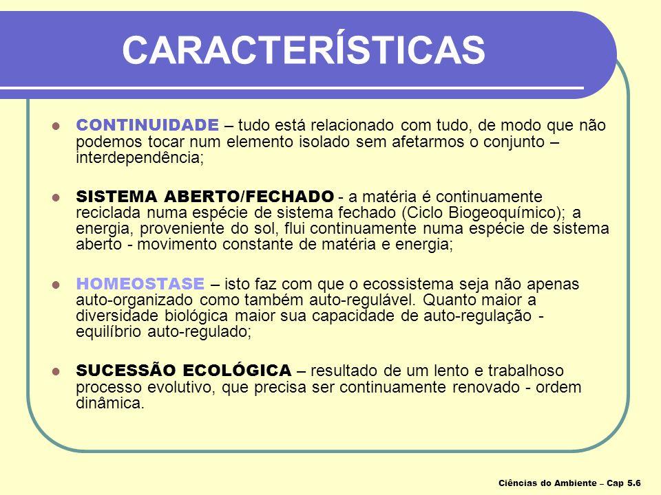Materiais biogeoquímicos Fluxo de EnergiaCiclo de Matéria CarnívoroHerbívoroVegetal Sopróvoro ESTRUTURA? Ciências do Ambiente – Cap 5.5