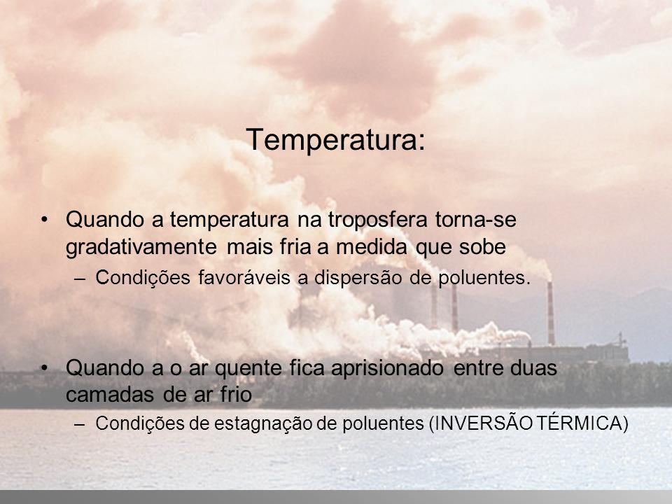 Temperatura: Quando a temperatura na troposfera torna-se gradativamente mais fria a medida que sobe –Condições favoráveis a dispersão de poluentes.