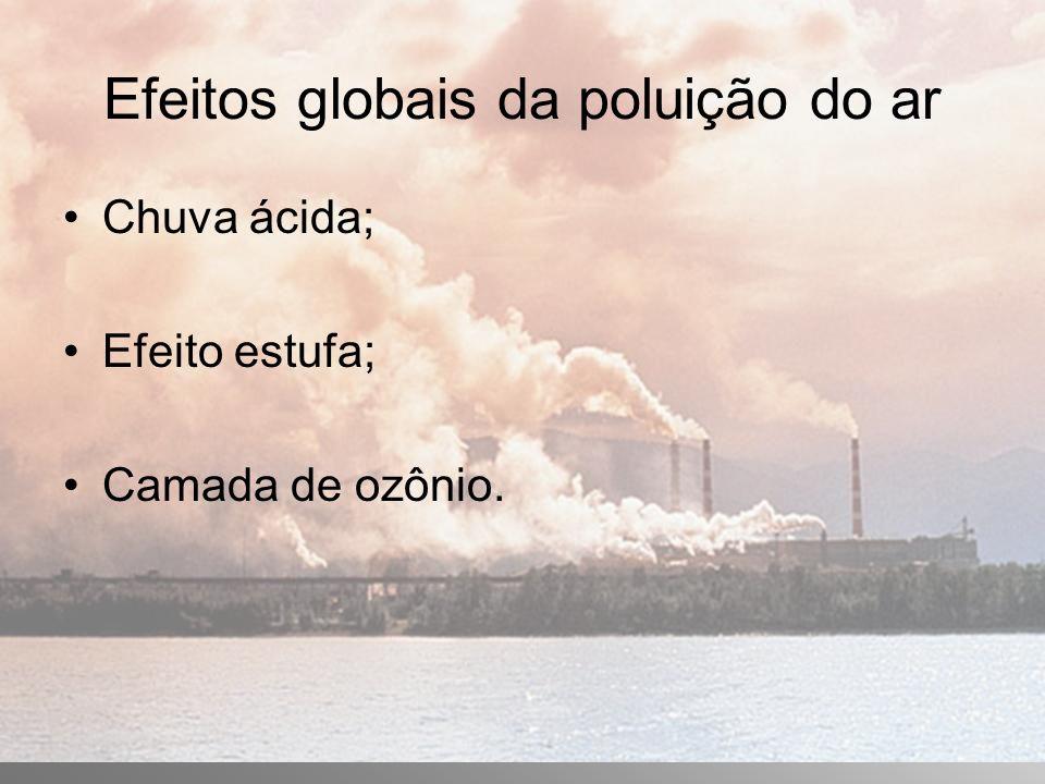 Efeitos globais da poluição do ar Chuva ácida; Efeito estufa; Camada de ozônio.