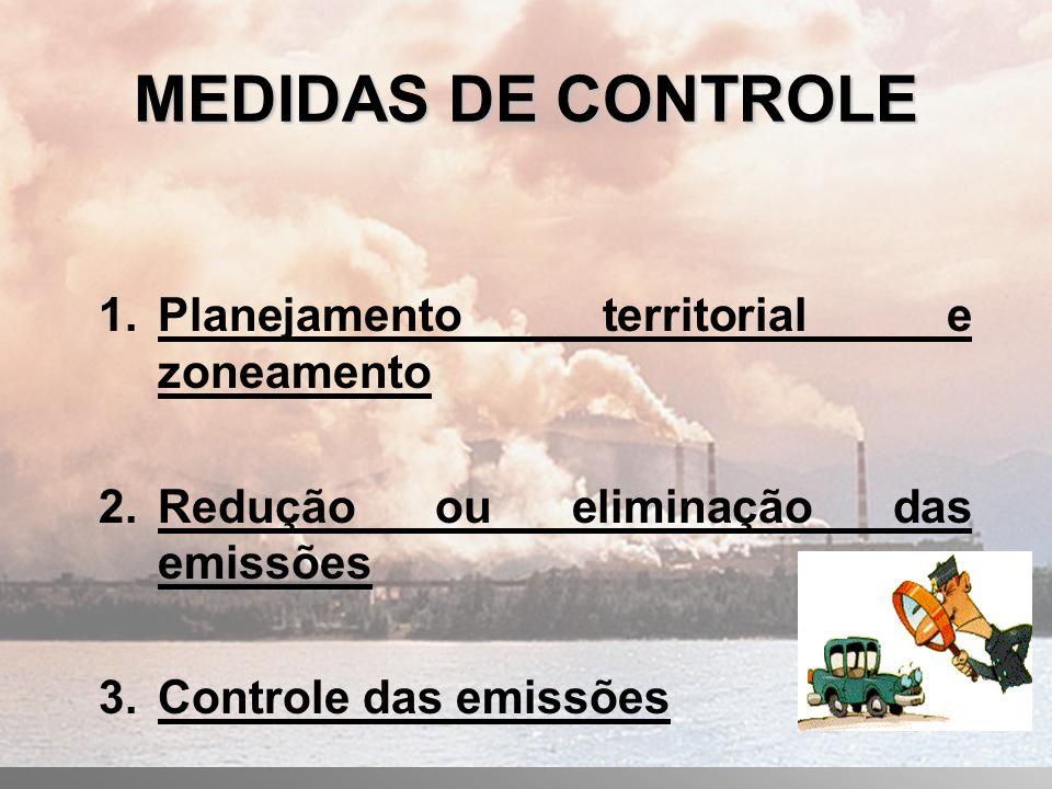 MEDIDAS DE CONTROLE 1.Planejamento territorial e zoneamento 2.Redução ou eliminação das emissões 3.Controle das emissões