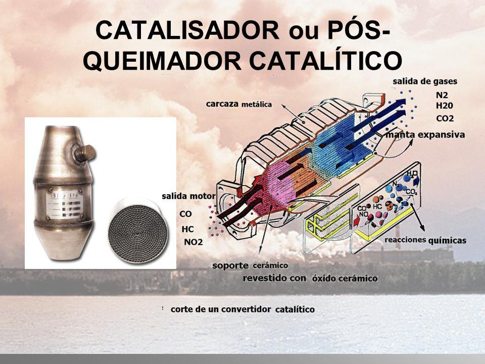 CATALISADOR ou PÓS- QUEIMADOR CATALÍTICO
