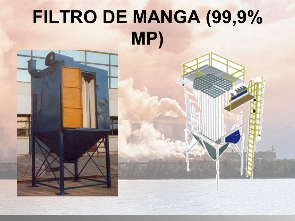 FILTRO DE MANGA (99,9% MP)