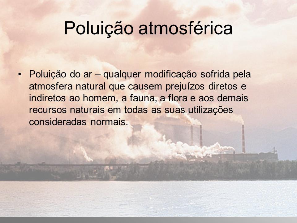 Poluição atmosférica Poluição do ar – qualquer modificação sofrida pela atmosfera natural que causem prejuízos diretos e indiretos ao homem, a fauna, a flora e aos demais recursos naturais em todas as suas utilizações consideradas normais.