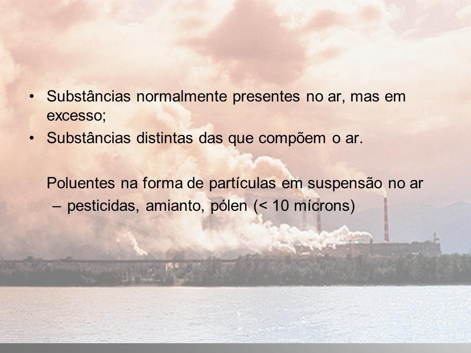 Substâncias normalmente presentes no ar, mas em excesso; Substâncias distintas das que compõem o ar.