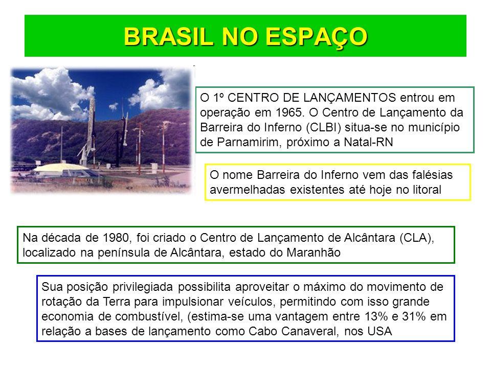 BRASIL NO ESPAÇO O 1º CENTRO DE LANÇAMENTOS entrou em operação em 1965.