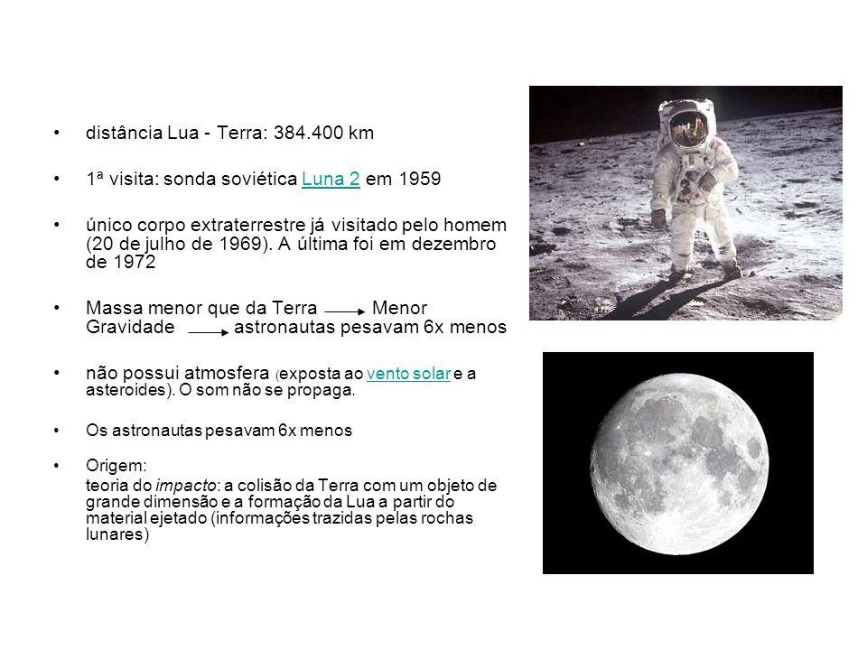 A Abandonada desde 1972, a Lua foi visitada por 12 astronautas em seis missões do Programa Apollo. Como a conquista da Lua era apenas um objetivo polí