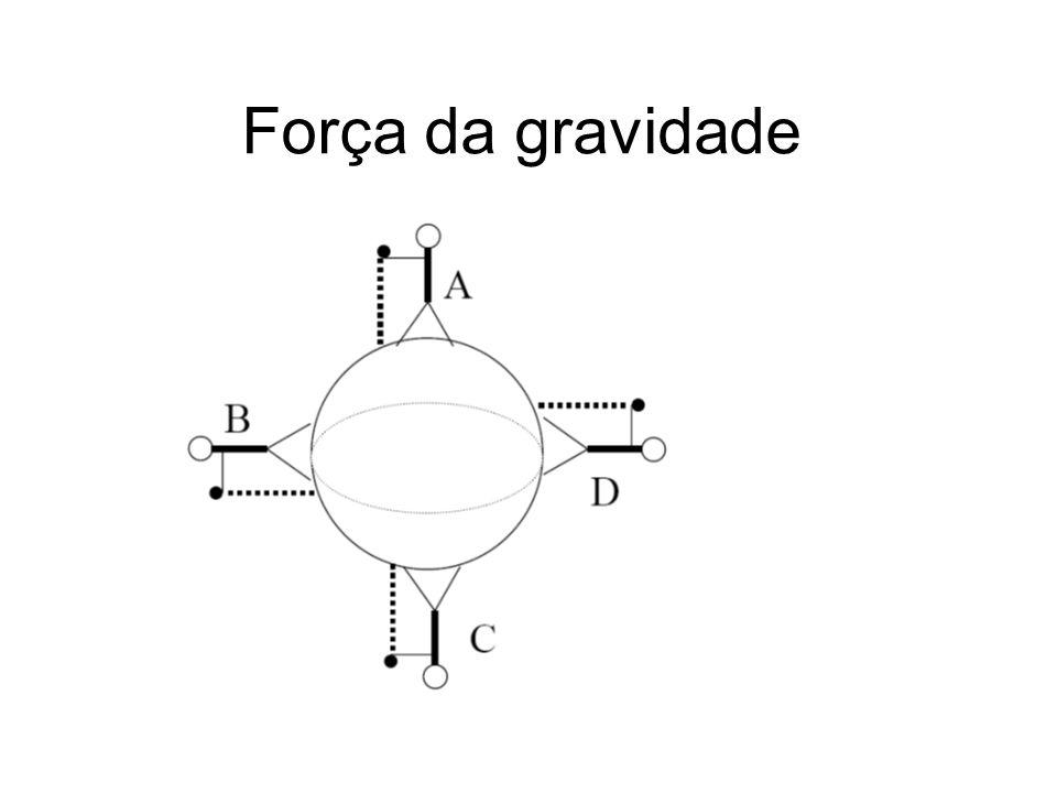 POR QUE NÃO TEM ATMOSFERA NA LUA? gravidade
