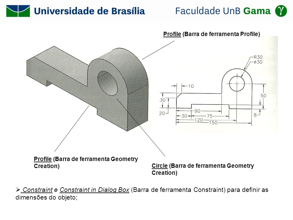 Profiles (Geometry creation) para definição dos contornos da peça; Mirror (Barra de ferramenta Geometry Modification) para definir os lados simétricos do perfil; Constraint e Constraint in Dialog Box (Barra de ferramenta Constraint) para definir as dimensões do objeto;