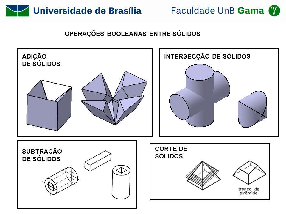 Ferramentas Básicas – SCKETCH Workbench projeções de faces de sólidos em planos de rascunho (sketch) Forma de visualização corte para visualização do plano de desenho