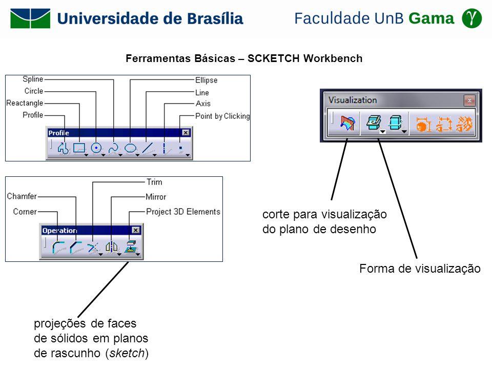 Ferramentas Básicas – SCKETCH Workbench projeções de faces de sólidos em planos de rascunho (sketch) Forma de visualização corte para visualização do
