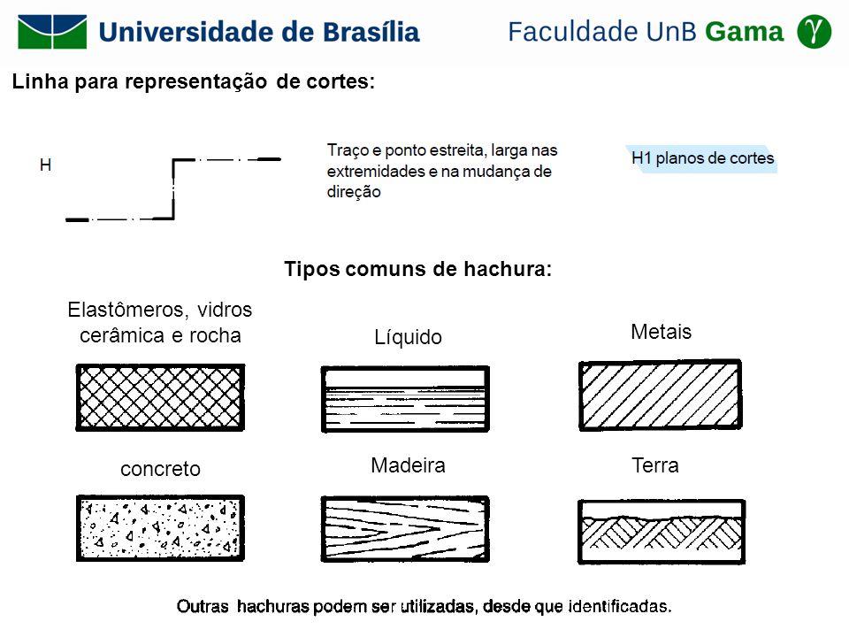 Linha para representação de cortes: Elastômeros, vidros cerâmica e rocha concreto Líquido MadeiraTerra Metais Tipos comuns de hachura: