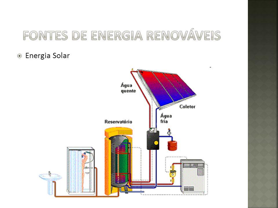 Energia Eólica: É a energia cinética das massas de ar provocadas pelo aquecimento desigual na superfície do planeta.