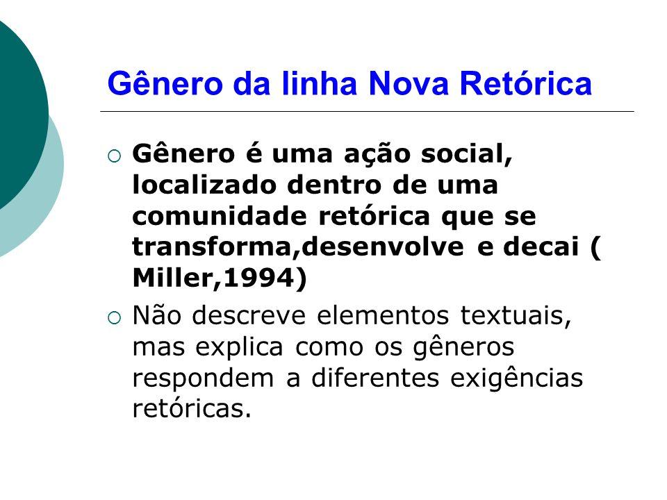 Gênero da linha Nova Retórica Gênero é uma ação social, localizado dentro de uma comunidade retórica que se transforma,desenvolve e decai ( Miller,199