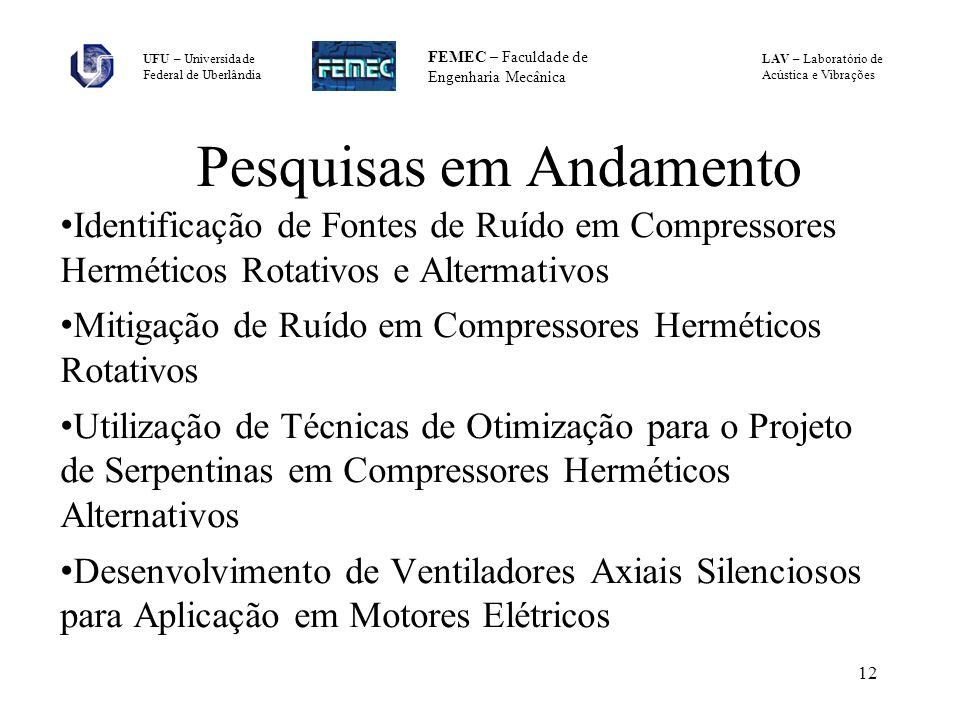 LAV – Laboratório de Acústica e Vibrações UFU – Universidade Federal de Uberlândia FEMEC – Faculdade de Engenharia Mecânica 12 Pesquisas em Andamento