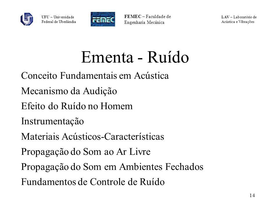 LAV – Laboratório de Acústica e Vibrações UFU – Universidade Federal de Uberlândia FEMEC – Faculdade de Engenharia Mecânica 14 Ementa - Ruído Conceito