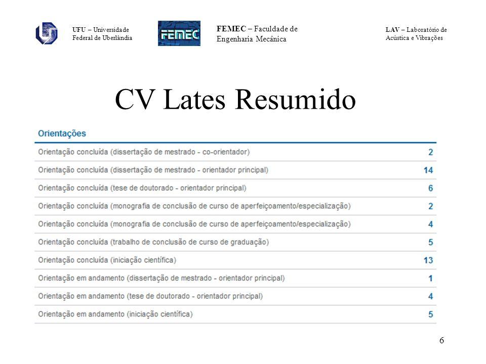 LAV – Laboratório de Acústica e Vibrações UFU – Universidade Federal de Uberlândia FEMEC – Faculdade de Engenharia Mecânica 6 CV Lates Resumido