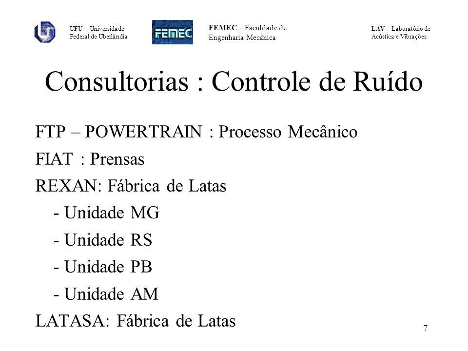 LAV – Laboratório de Acústica e Vibrações UFU – Universidade Federal de Uberlândia FEMEC – Faculdade de Engenharia Mecânica 7 Consultorias : Controle