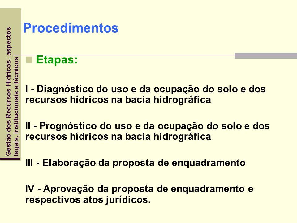 Gestão dos Recursos Hídricos: aspectoslegais, institucionais e técnicos Procedimentos Etapas: I - Diagnóstico do uso e da ocupação do solo e dos recur