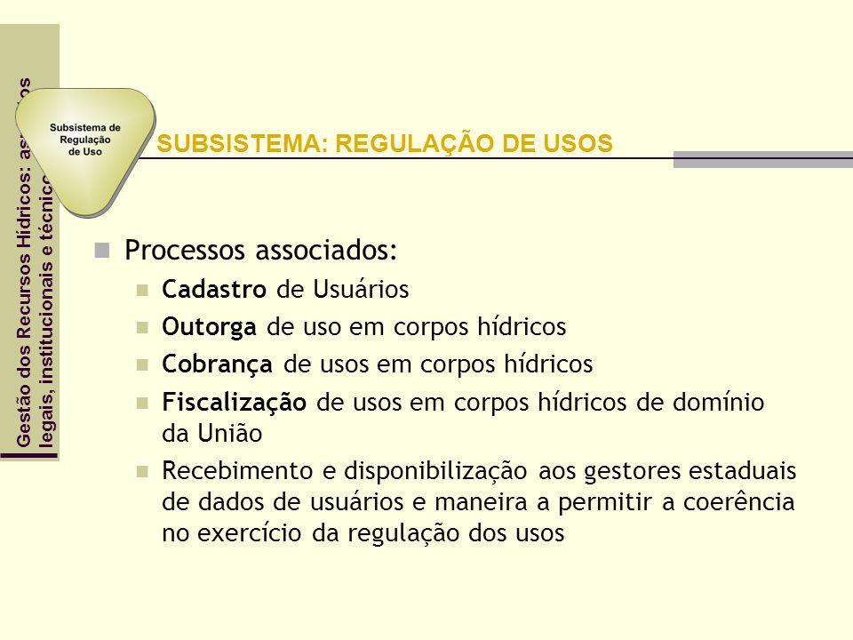 Processos associados: Cadastro de Usuários Outorga de uso em corpos hídricos Cobrança de usos em corpos hídricos Fiscalização de usos em corpos hídric