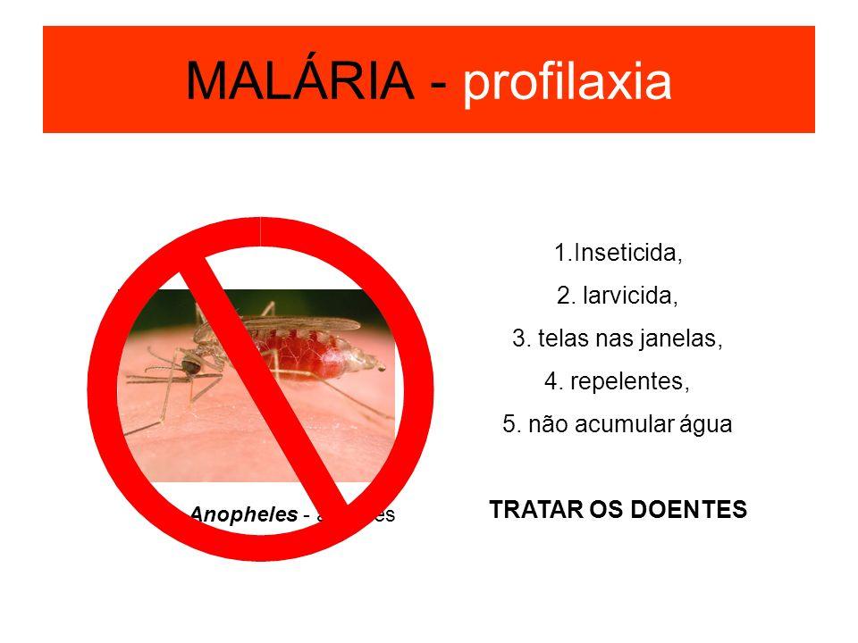 MALÁRIA - profilaxia Anopheles - anófeles 1.Inseticida, 2. larvicida, 3. telas nas janelas, 4. repelentes, 5. não acumular água TRATAR OS DOENTES