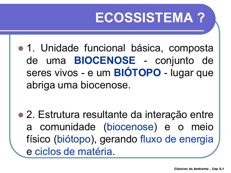 ECOSSISTEMA ? 1. Unidade funcional básica, composta de uma BIOCENOSE - conjunto de seres vivos - e um BIÓTOPO - lugar que abriga uma biocenose. 2. Est