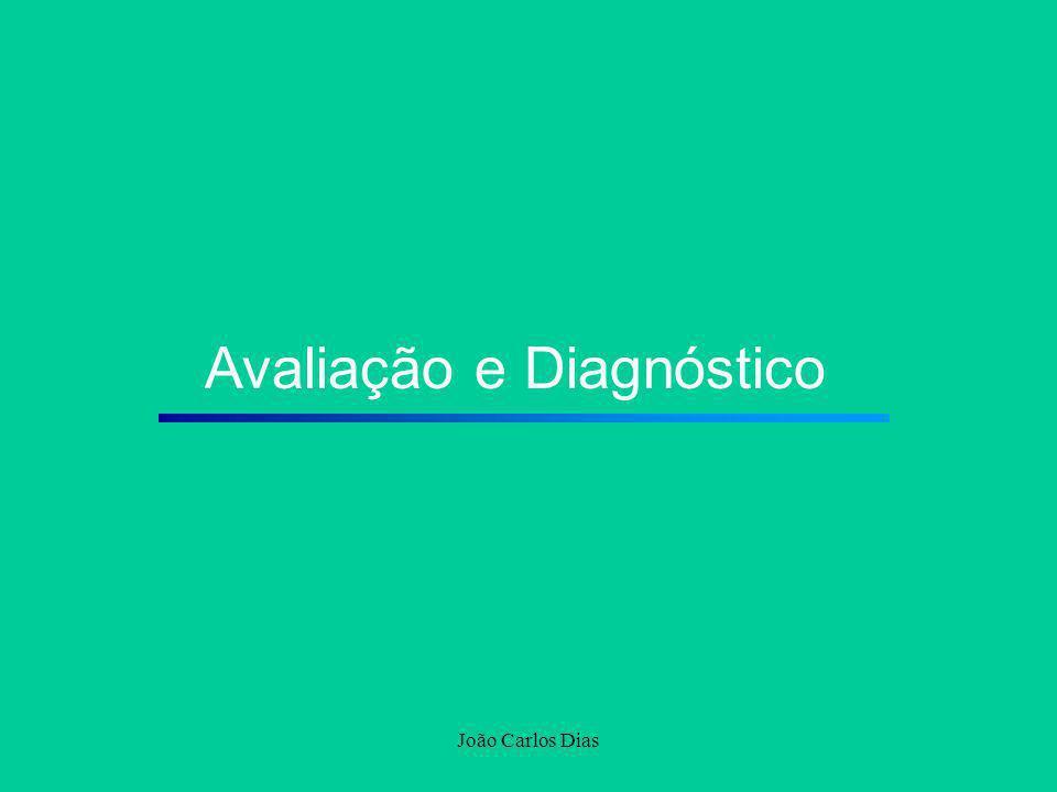 João Carlos Dias Diretrizes diagnósticas - CID10 Uso Nocivo Definição: Padrão de uso que causa dano à saúde que pode ser físico e/ou psíquico Cuidado importante: Percepção de outras pessoas