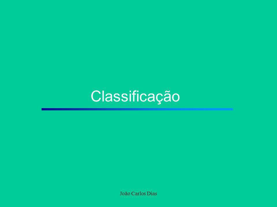 João Carlos Dias Classificação