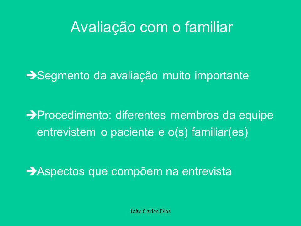 João Carlos Dias Avaliação com o familiar èSegmento da avaliação muito importante èProcedimento: diferentes membros da equipe entrevistem o paciente e