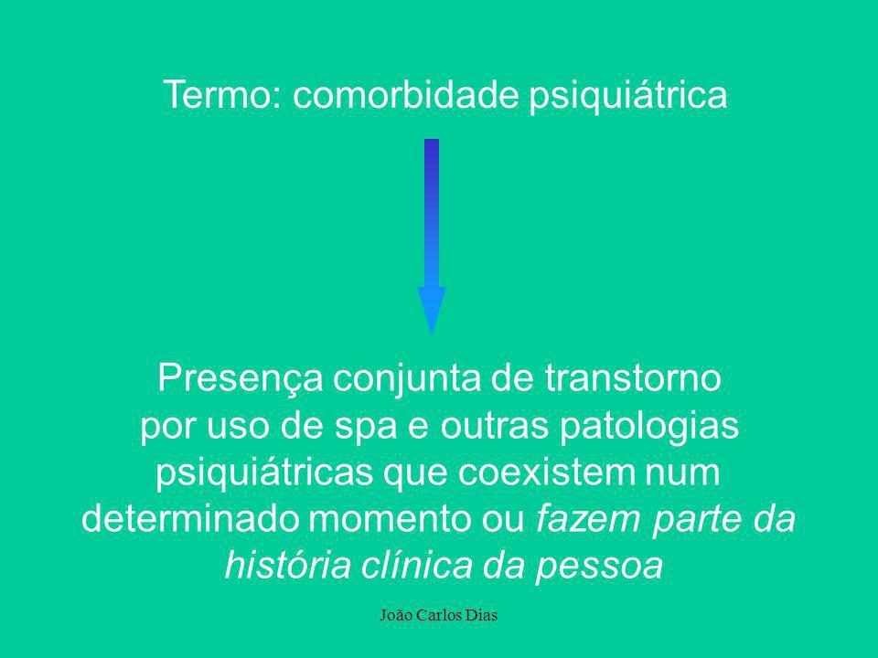 João Carlos Dias Termo: comorbidade psiquiátrica Presença conjunta de transtorno por uso de spa e outras patologias psiquiátricas que coexistem num de