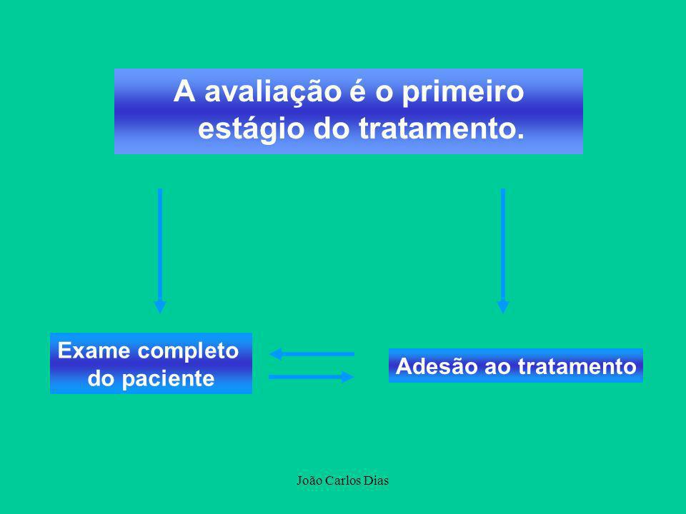 João Carlos Dias A avaliação é o primeiro estágio do tratamento. Exame completo do paciente Adesão ao tratamento