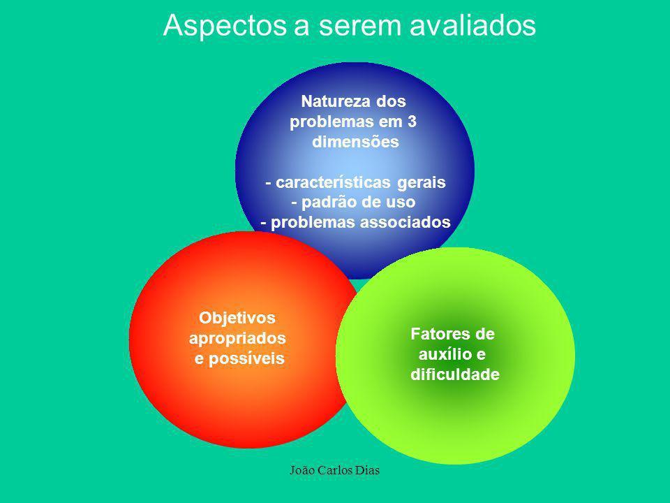 João Carlos Dias Natureza dos problemas em 3 dimensões - características gerais - padrão de uso - problemas associados Objetivos apropriados e possíve