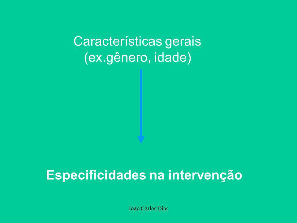 João Carlos Dias Características gerais (ex.gênero, idade) Especificidades na intervenção
