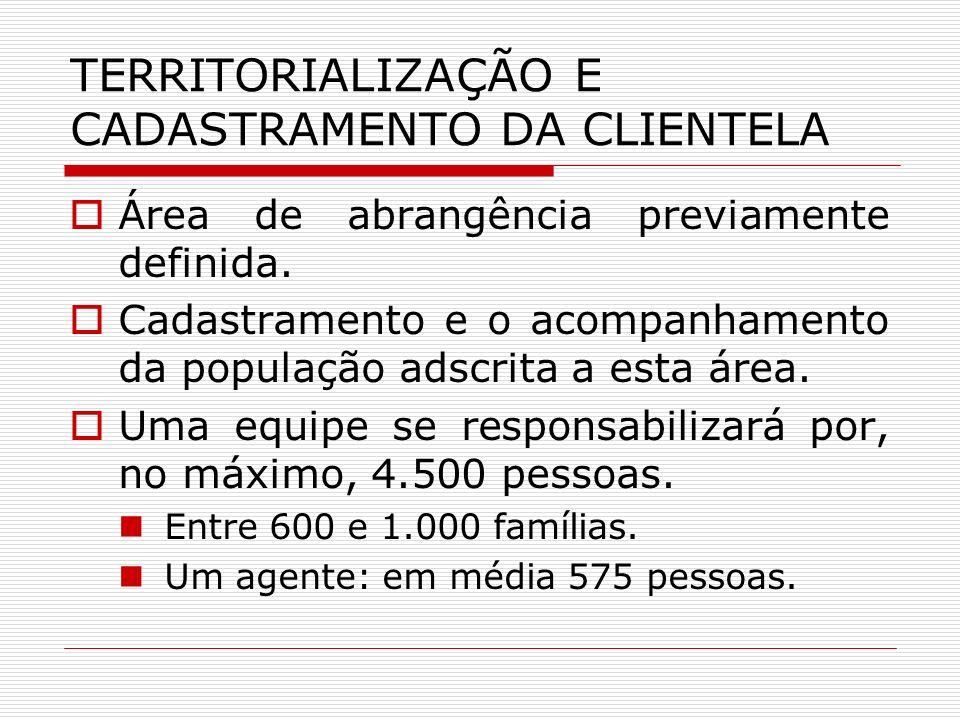 CARTÃO DA FAMÍLIA NOME: quem respondeu ao ACS na hora do cadastramento.
