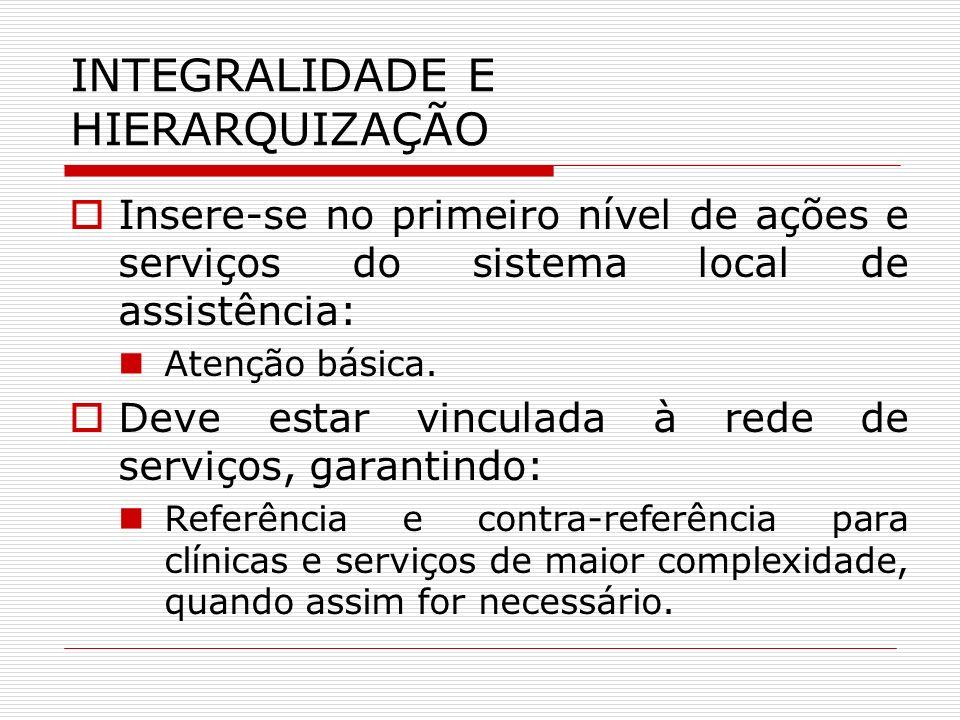 EQUIPE MULTIPROFISSIONAL Equipe mínima: 1 Médico.1 enfermeiro.