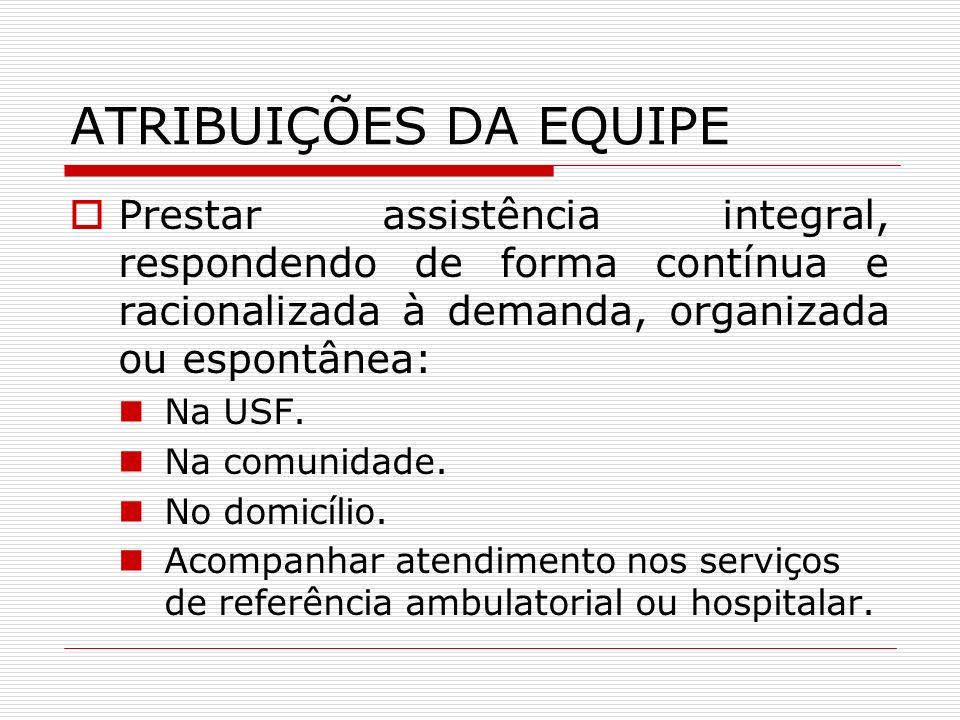 ATRIBUIÇÕES DA EQUIPE Elaborar, com a participação da comunidade, um plano local para enfrentar os determinantes do processo saúde-doença.