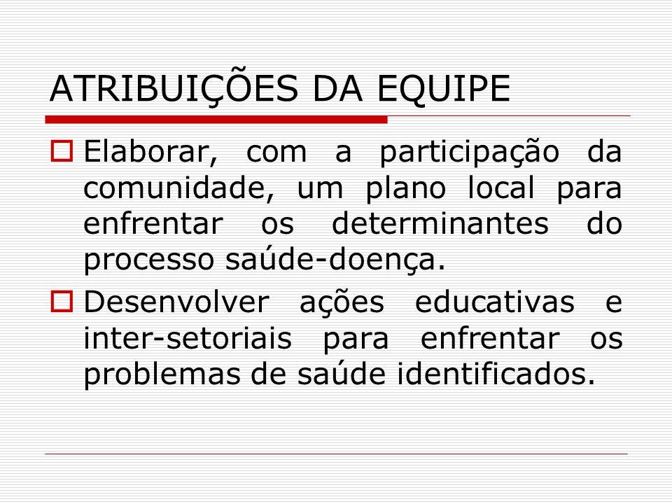 ATRIBUIÇÕES DA SECRETARIA MUNICIPAL DE SAÚDE Identificar áreas prioritárias para a implantação do programa.