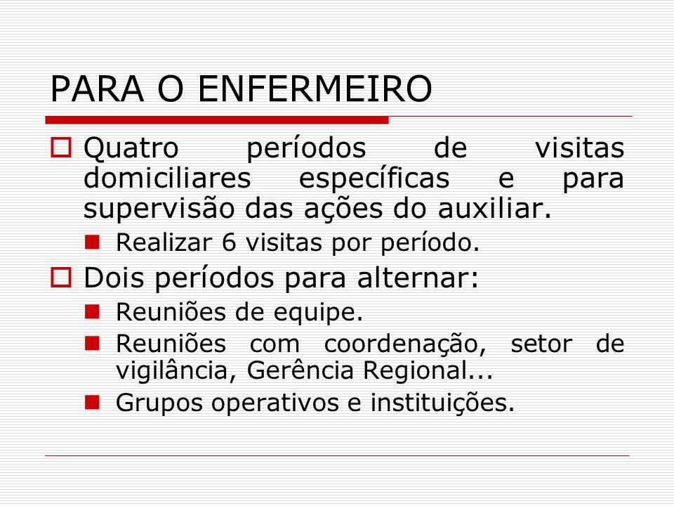 PARA O AUXILIAR Seis períodos de atividade na unidade com necessidade de rodízio de suas funções em sala de vacina, farmácia básica, coleta de exames etc.