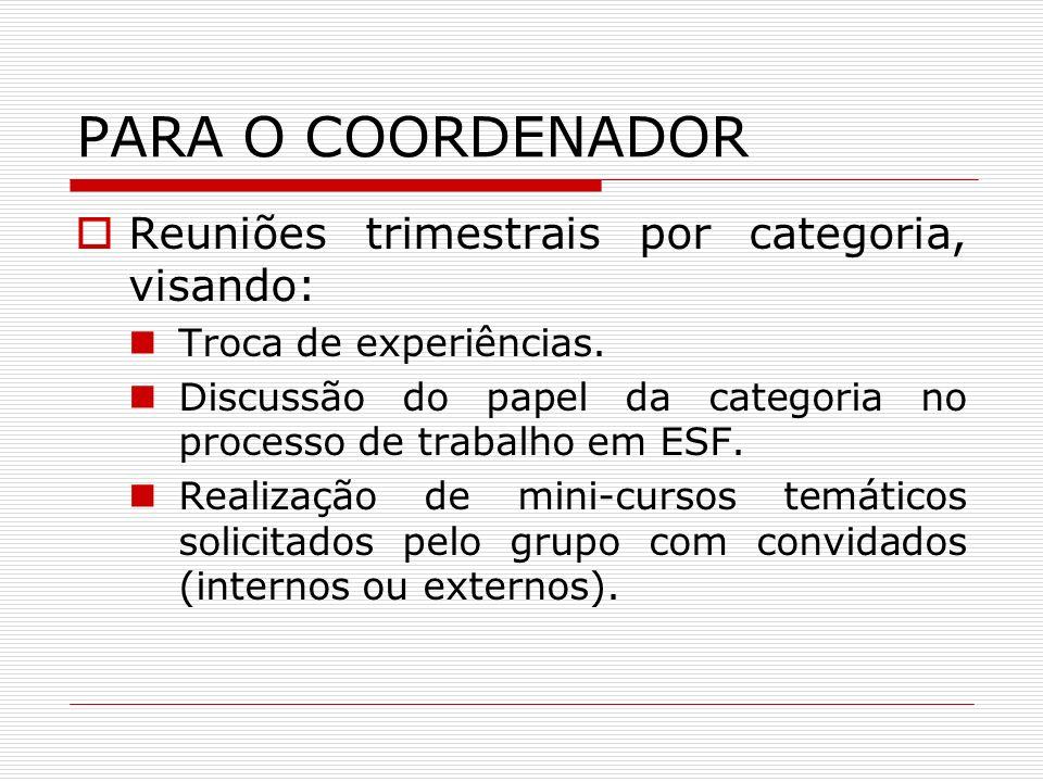 PARA O COORDENADOR Reuniões semestrais na regional com coordenação, médicos, enfermeiros e representantes de instituições formadoras para: Discussão técnico-científica de casos.