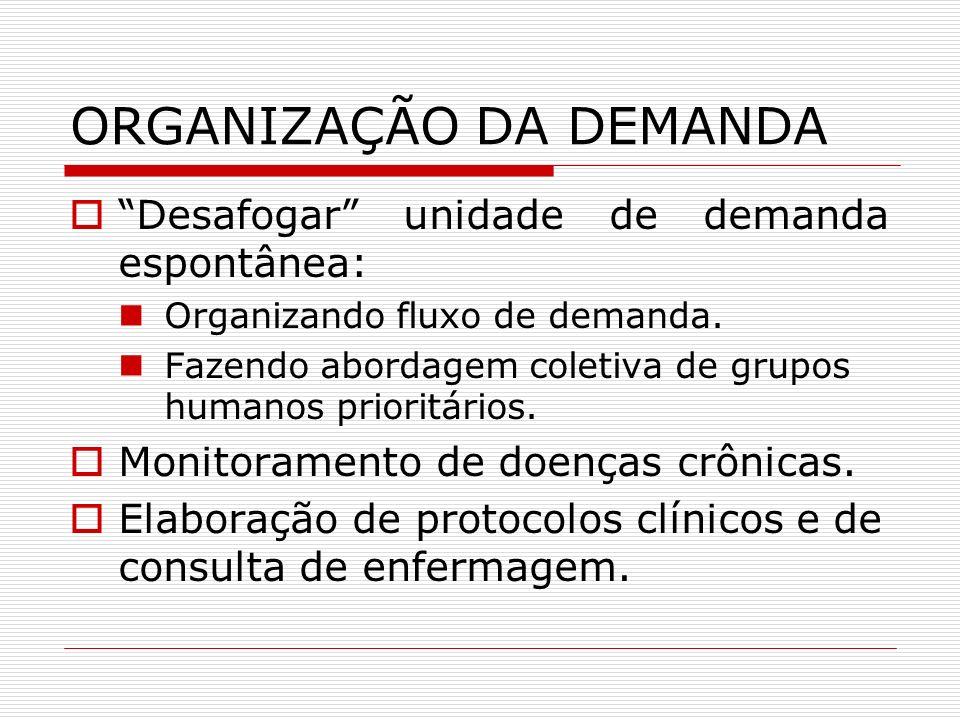 EXEMPLOS DE FLUXOGRAMAS SAÚDE DA MULHER