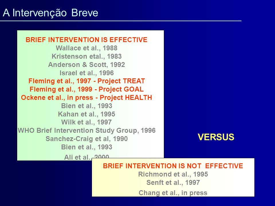 BRIEF INTERVENTION IS EFFECTIVE Wallace et al., 1988 Kristenson etal., 1983 Anderson & Scott, 1992 Israel et al., 1996 Fleming et al., 1997 - Project