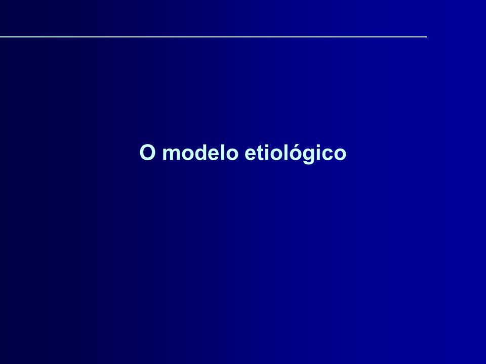 O modelo etiológico