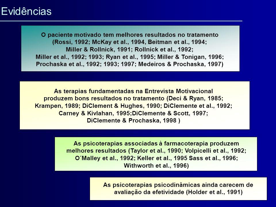 O paciente motivado tem melhores resultados no tratamento (Rossi, 1992; McKay et al., 1994, Beitman et al., 1994; Miller & Rollnick, 1991; Rollnick et