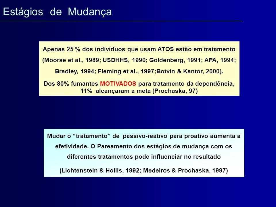 Apenas 25 % dos indivíduos que usam ATOS estão em tratamento (Moorse et al., 1989; USDHHS, 1990; Goldenberg, 1991; APA, 1994; Bradley, 1994; Fleming e