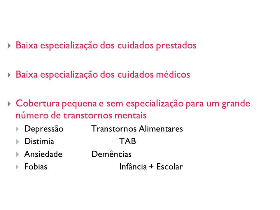 Baixa especialização dos cuidados prestados Baixa especialização dos cuidados médicos Cobertura pequena e sem especialização para um grande número de