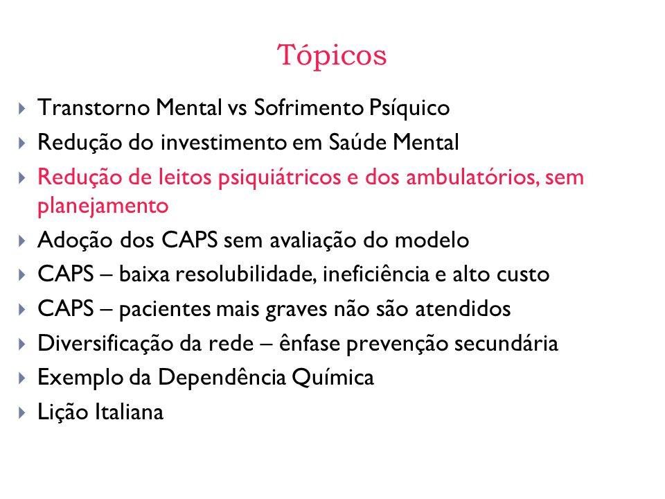 Tópicos Transtorno Mental vs Sofrimento Psíquico Redução do investimento em Saúde Mental Redução de leitos psiquiátricos e dos ambulatórios, sem plane