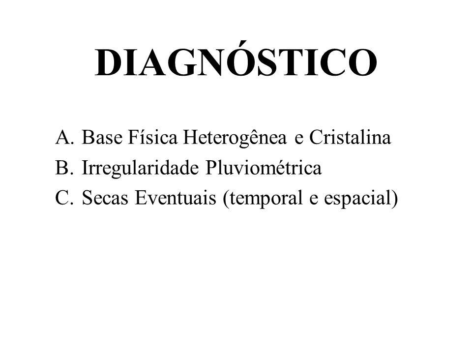 DIAGNÓSTICO A.Base Física Heterogênea e Cristalina B.Irregularidade Pluviométrica C.Secas Eventuais (temporal e espacial)