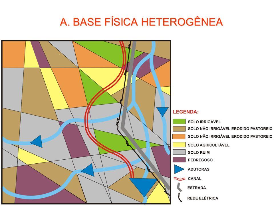 A. BASE FÍSICA HETEROGÊNEA