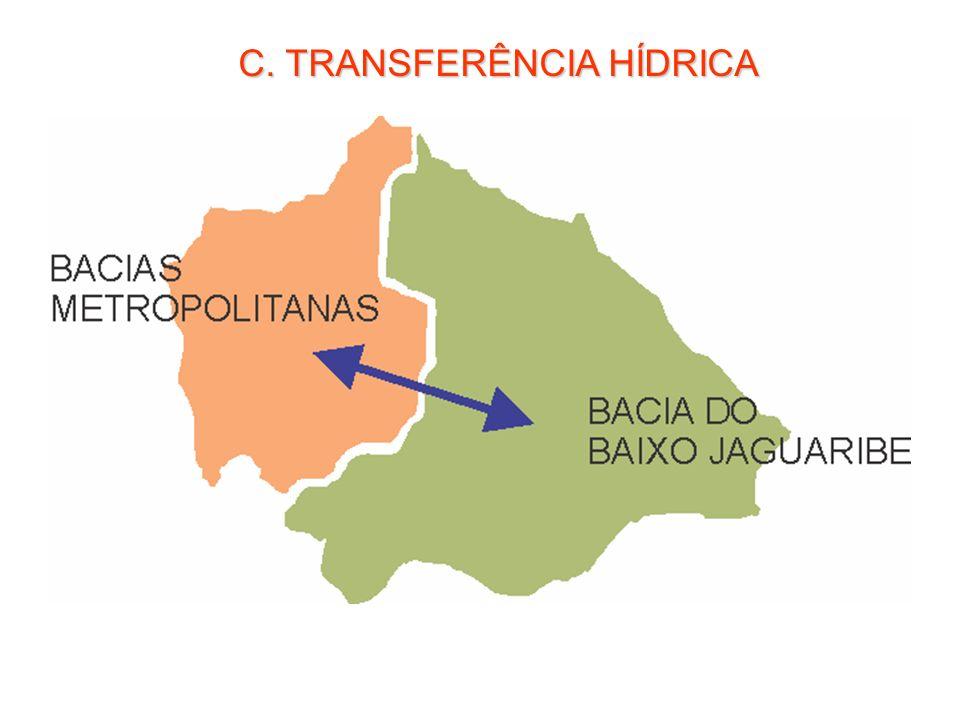 C. TRANSFERÊNCIA HÍDRICA