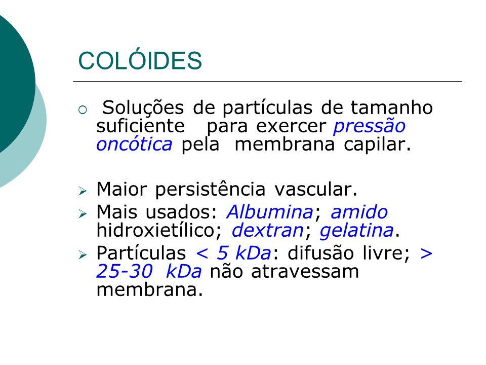 COLÓIDES Soluções de partículas de tamanho suficiente para exercer pressão oncótica pela membrana capilar. Maior persistência vascular. Mais usados: A